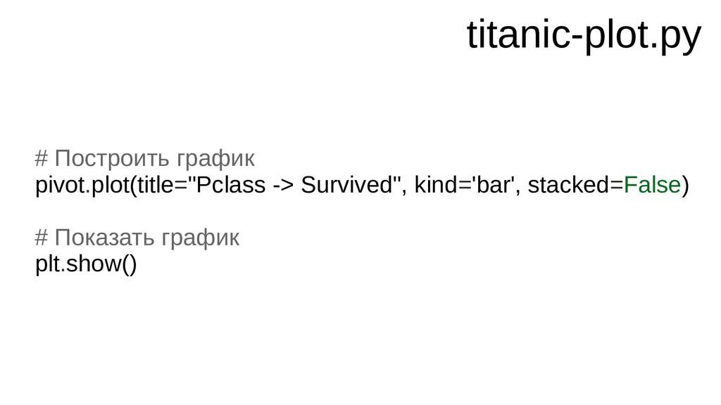 titanic-plot.py # Построить график pivot.plot(t...