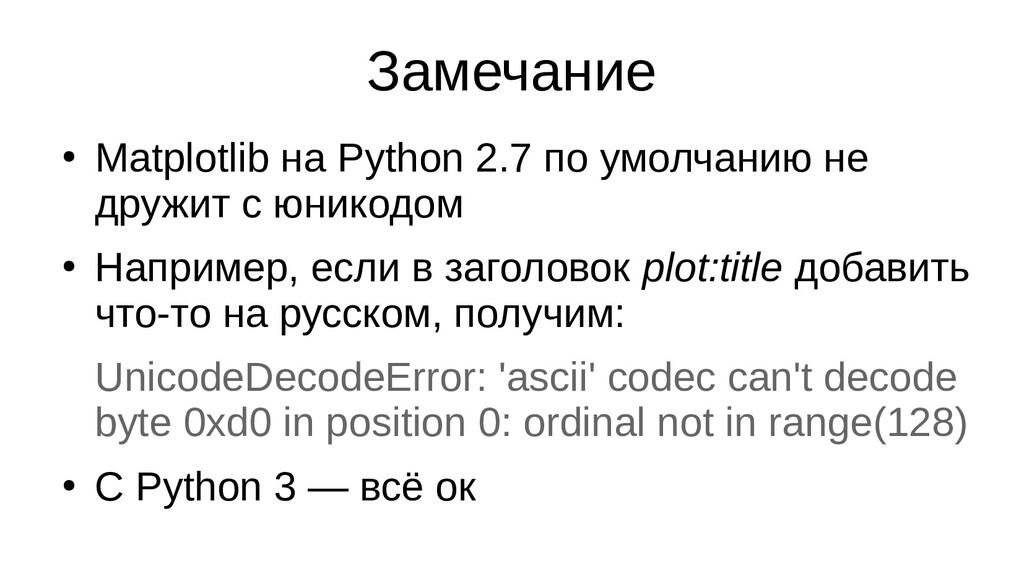 Замечание ● Matplotlib на Python 2.7 по умолчан...