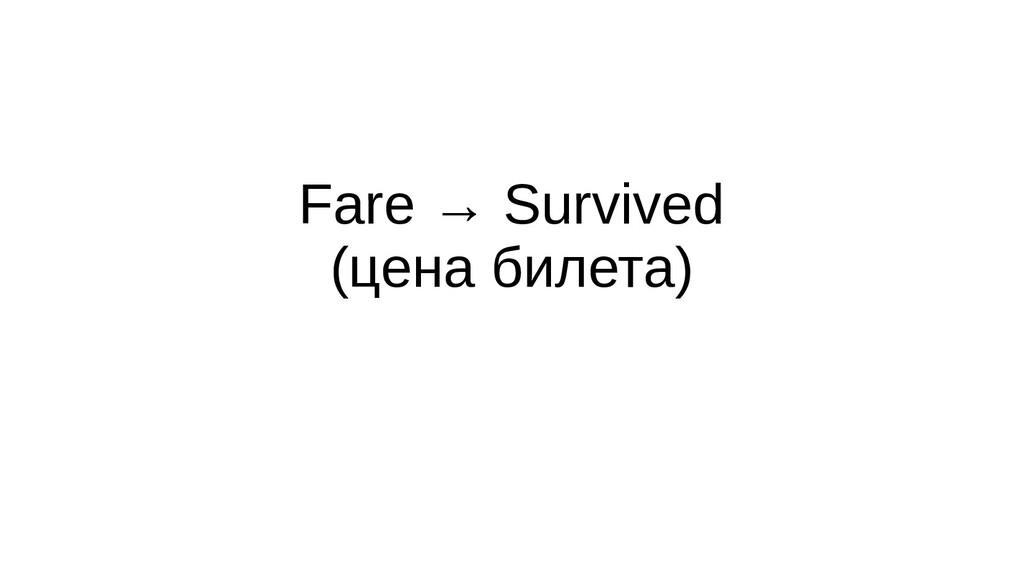 Fare → Survived (цена билета)