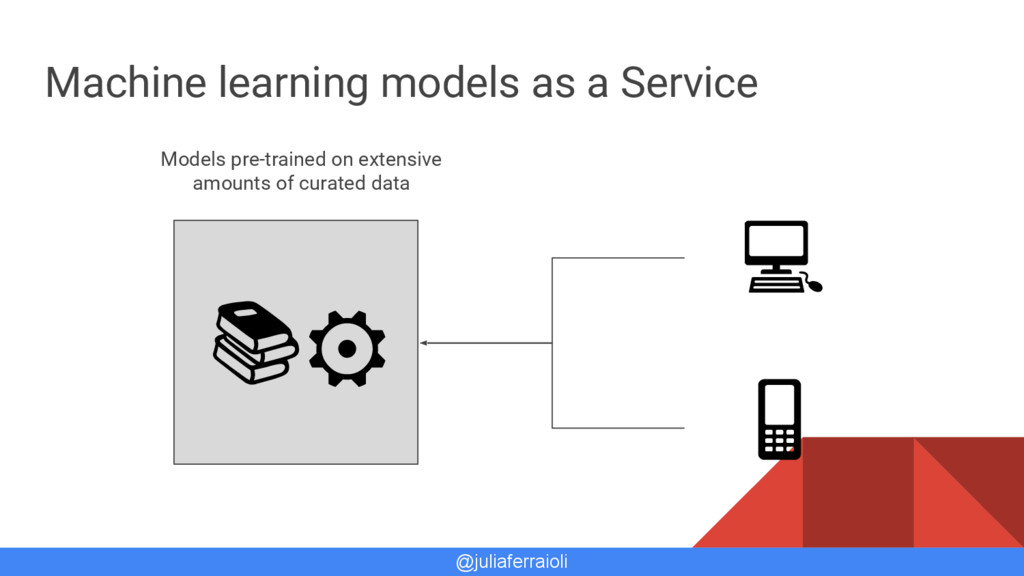 @juliaferraioli Machine learning models as a Se...