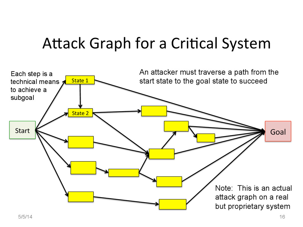 Adack	