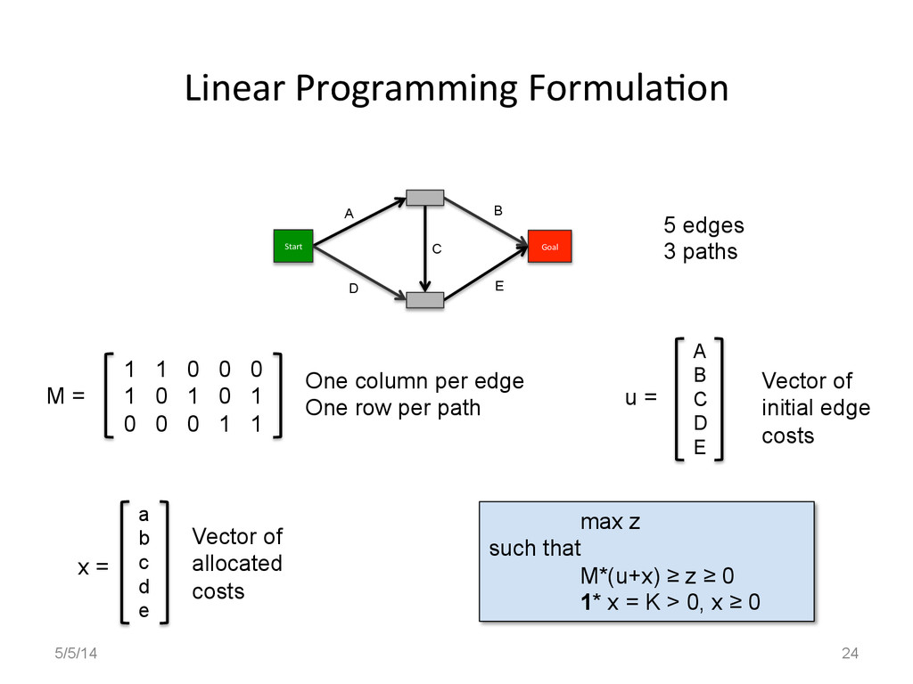 Linear	