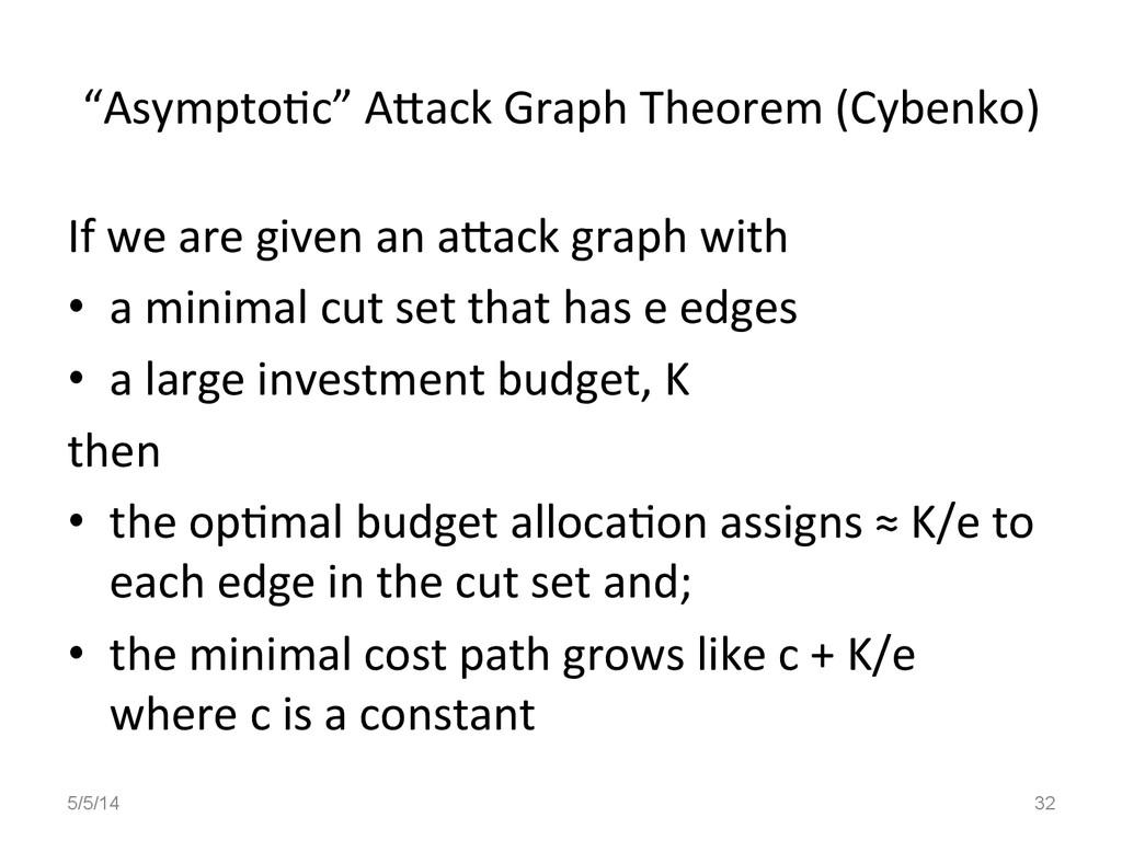 """Asympto'c"" Adack Graph Theorem (Cy..."
