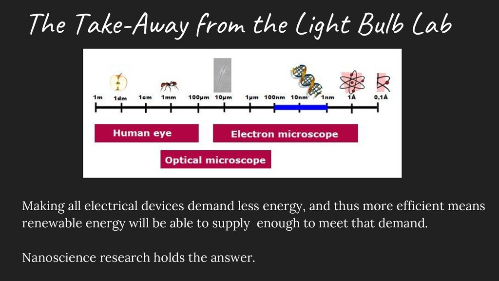 The Take-Away from the Light Bulb Lab Making al...