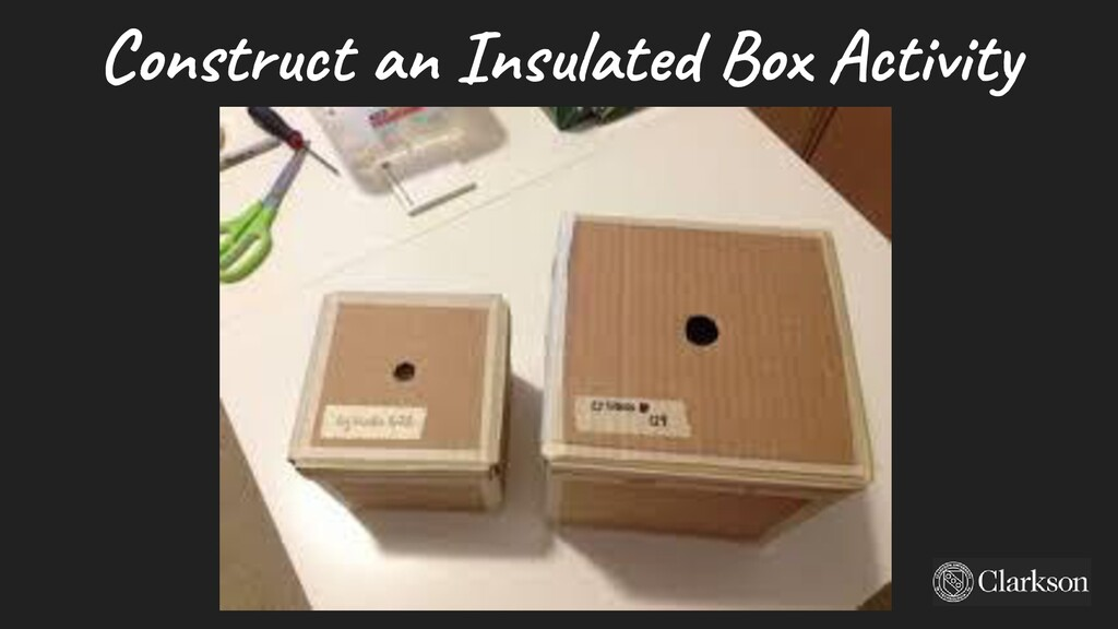 Construct an Insulated Box Activity