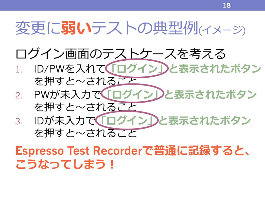変更に弱いテストの典型例(イメージ) 18 ログイン画⾯のテストケースを考える 1. ID/P...