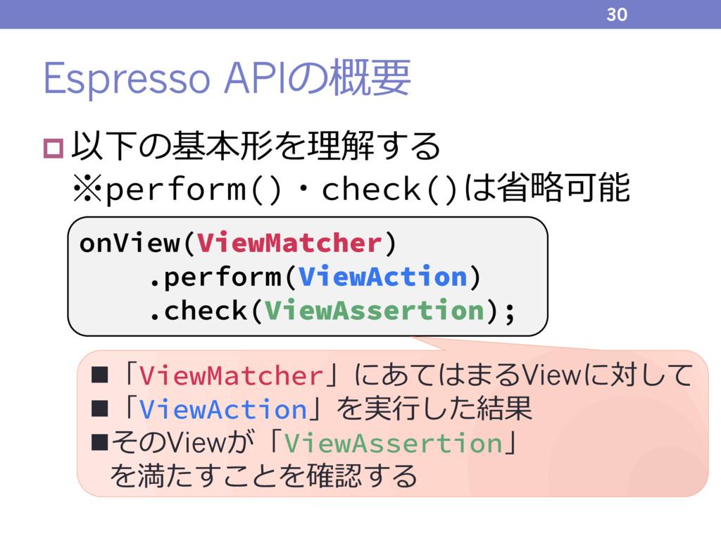 Espresso APIの概要 p 以下の基本形を理解する ※perform()・check(...