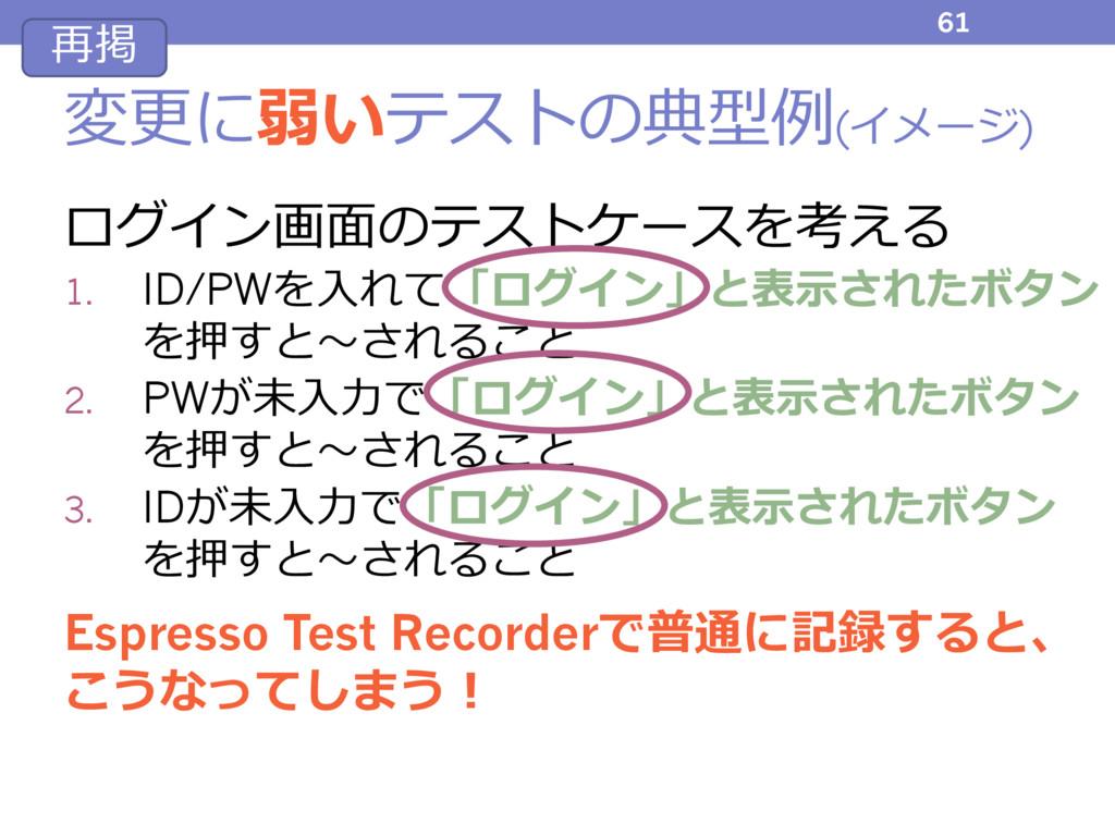 変更に弱いテストの典型例(イメージ) 61 ログイン画⾯のテストケースを考える 1. ID/P...