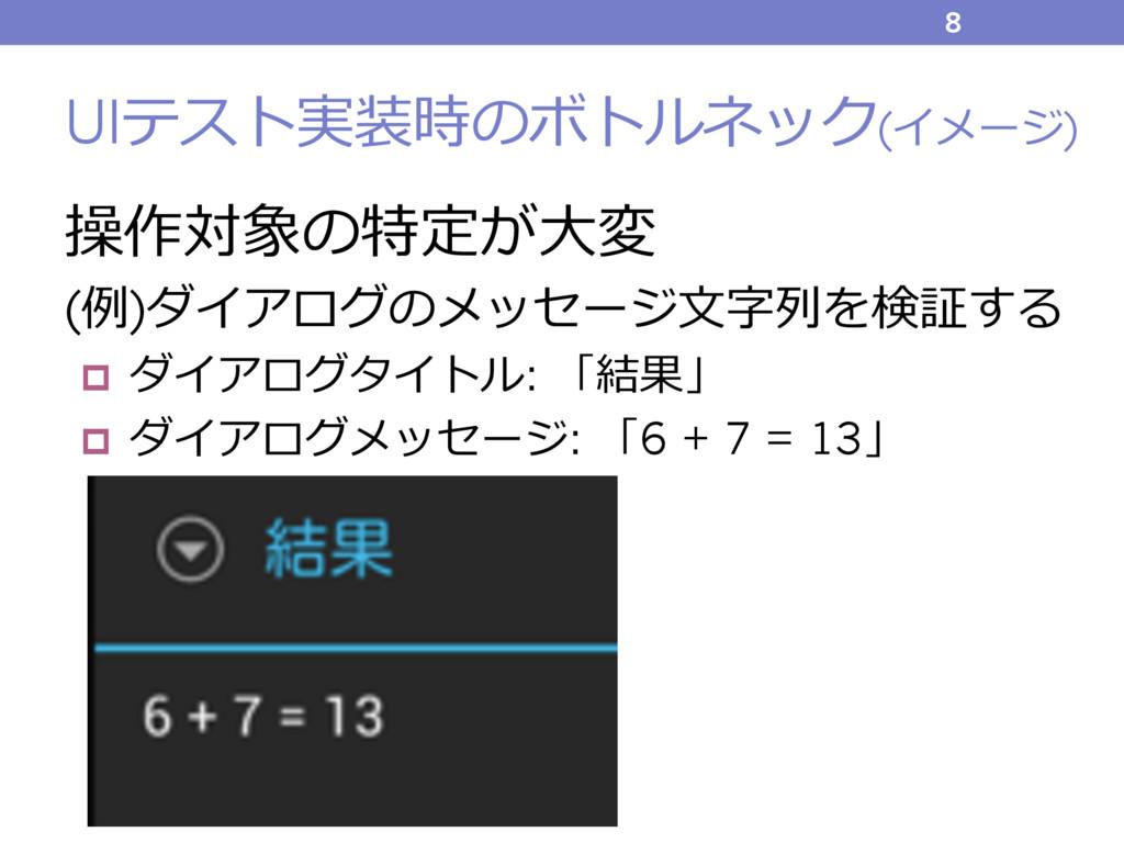 UIテスト実装時のボトルネック(イメージ) 操作対象の特定が⼤変 (例)ダイアログのメッセージ...