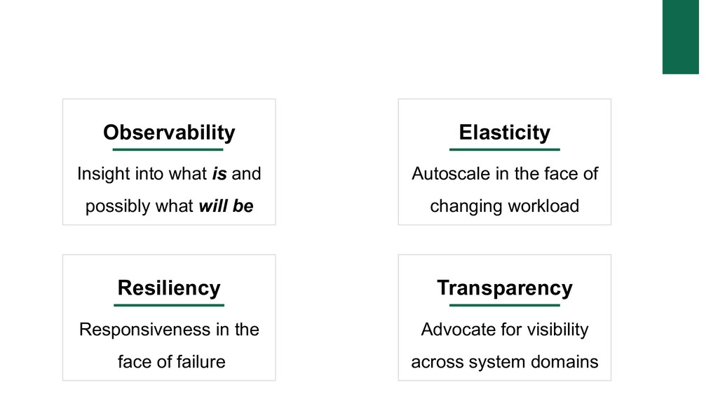 Observability Insight into what is and possibly...