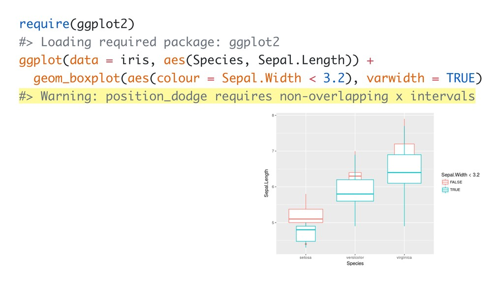 require(ggplot2) #> Loading required package: g...