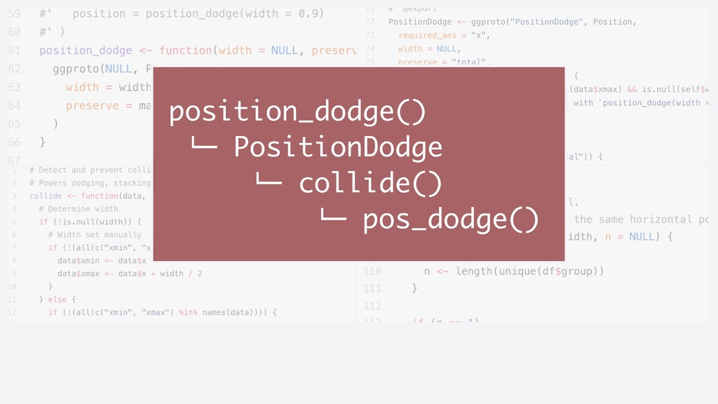 "position_dodge() !"" PositionDodge !"" collide() ..."