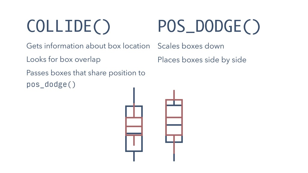 COLLIDE() Gets information about box location L...
