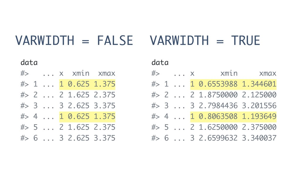 VARWIDTH = TRUE VARWIDTH = FALSE data #> ... x ...