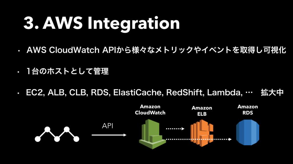 "3. AWS Integration • ""84$MPVE8BUDI""1*͔Β༷ʑͳϝτϦ..."