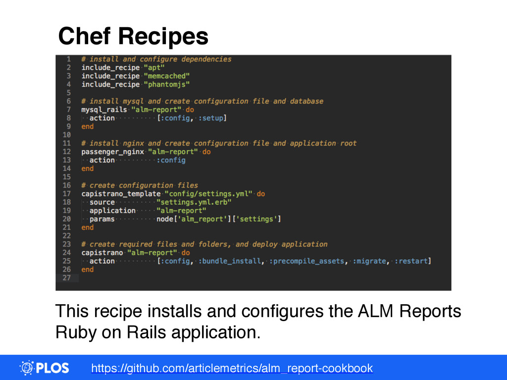 Dev Environment == Production Chef Recipes http...