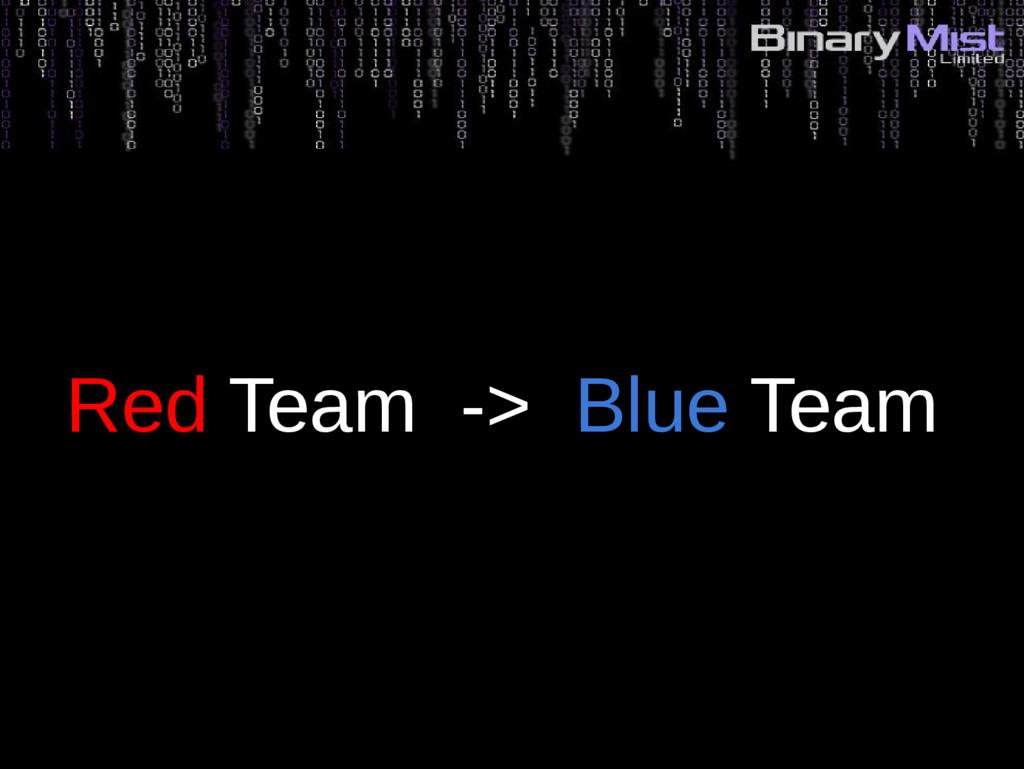 Red Team -> Blue Team