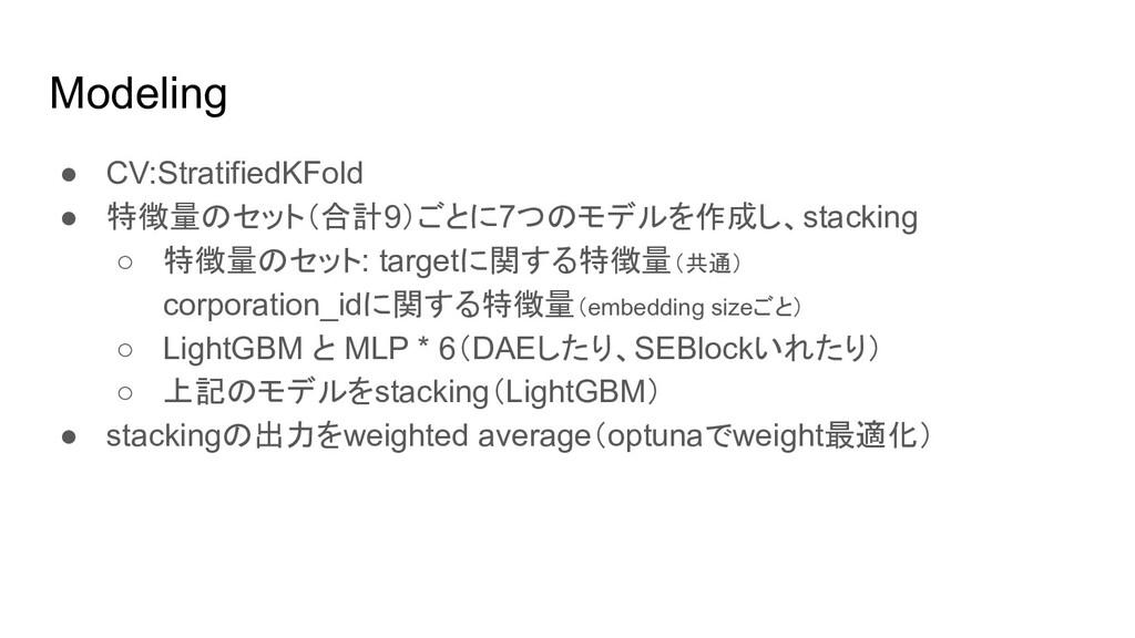 Modeling ● CV:StratifiedKFold ● 特徴量のセット(合計9)ごとに...