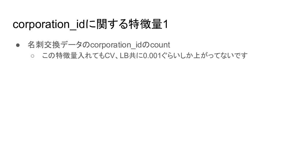 corporation_idに関する特徴量1 ● 名刺交換データのcorporation_id...