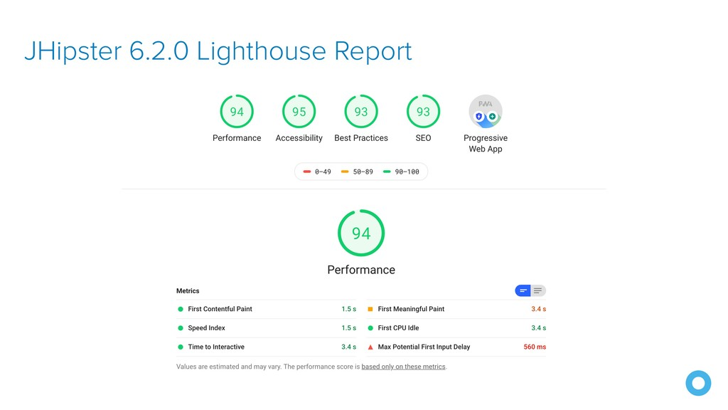 JHipster 6.2.0 Lighthouse Report