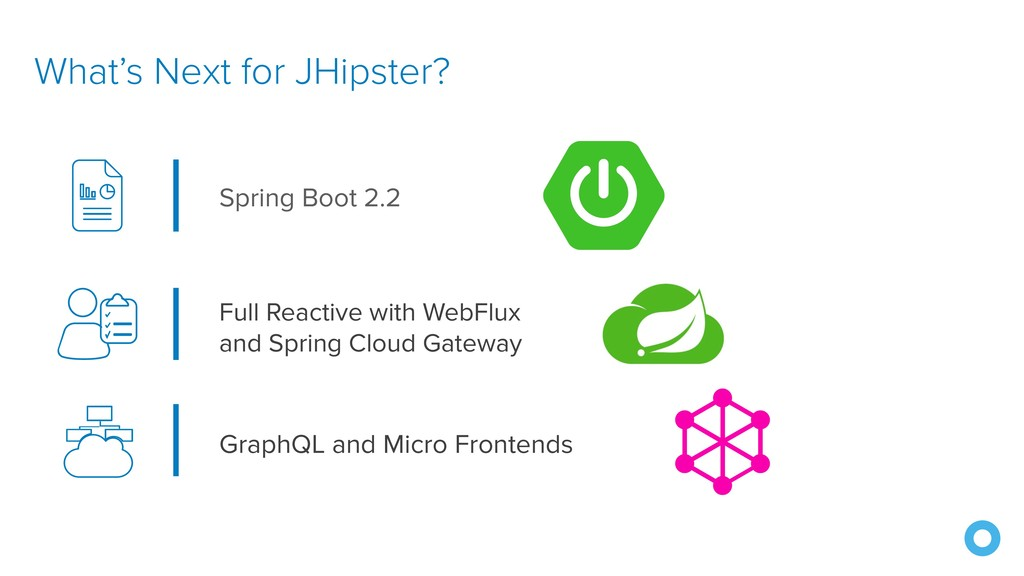What's Next for JHipster? Full Reactive with We...