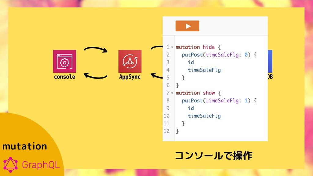 mutation console AppSync Lambda DynamoDB コンソールで...