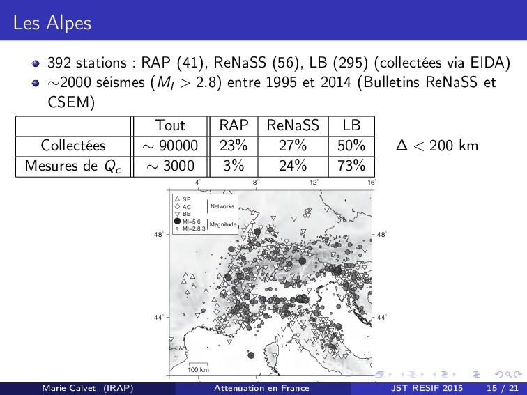 Les Alpes 392 stations : RAP (41), ReNaSS (56),...