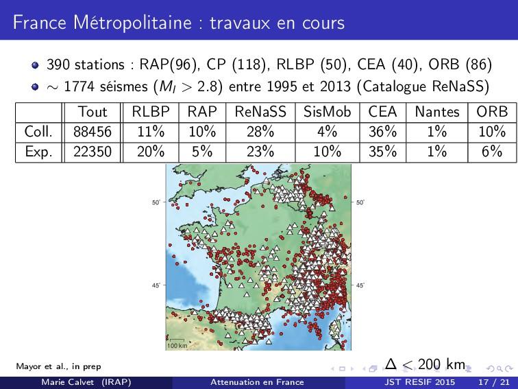 France Métropolitaine : travaux en cours 390 st...