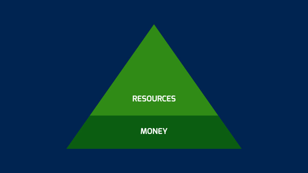 MONEY RESOURCES