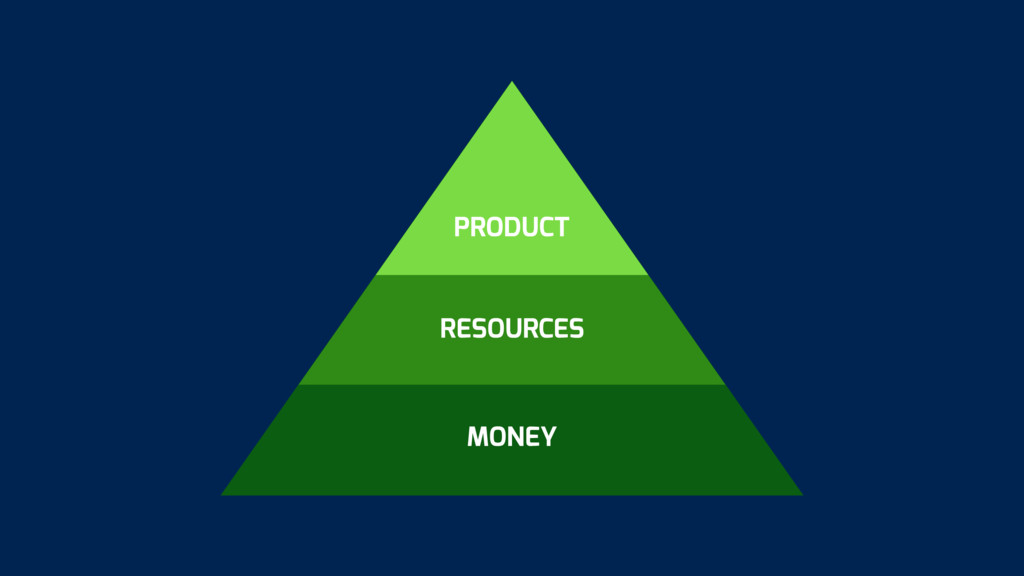 MONEY RESOURCES PRODUCT