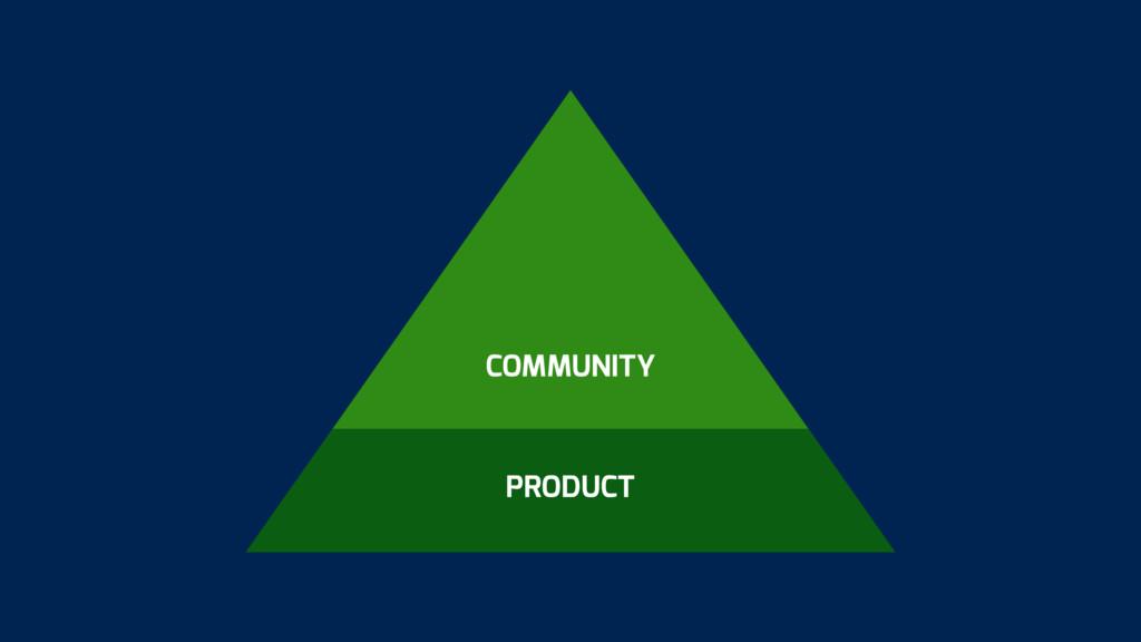 PRODUCT COMMUNITY