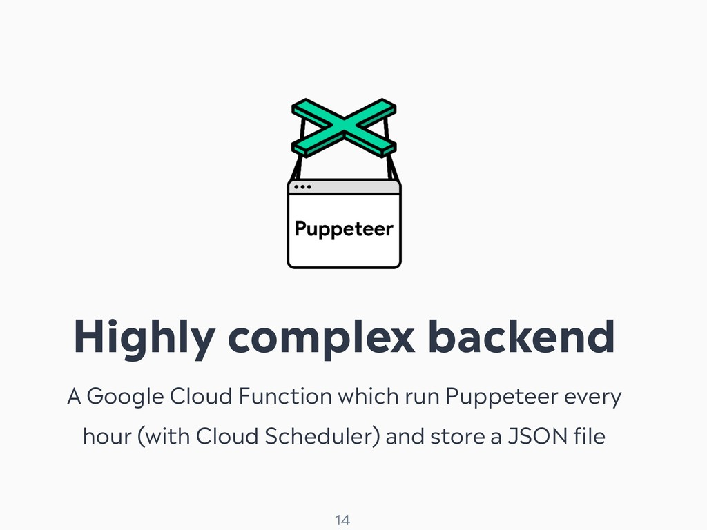 ! 14 Highly complex backend A Google Cloud Func...