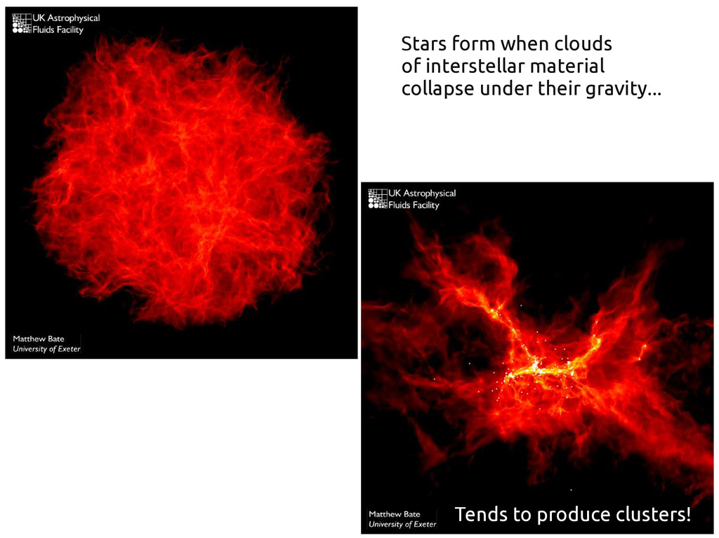 Stars form when clouds of interstellar material...