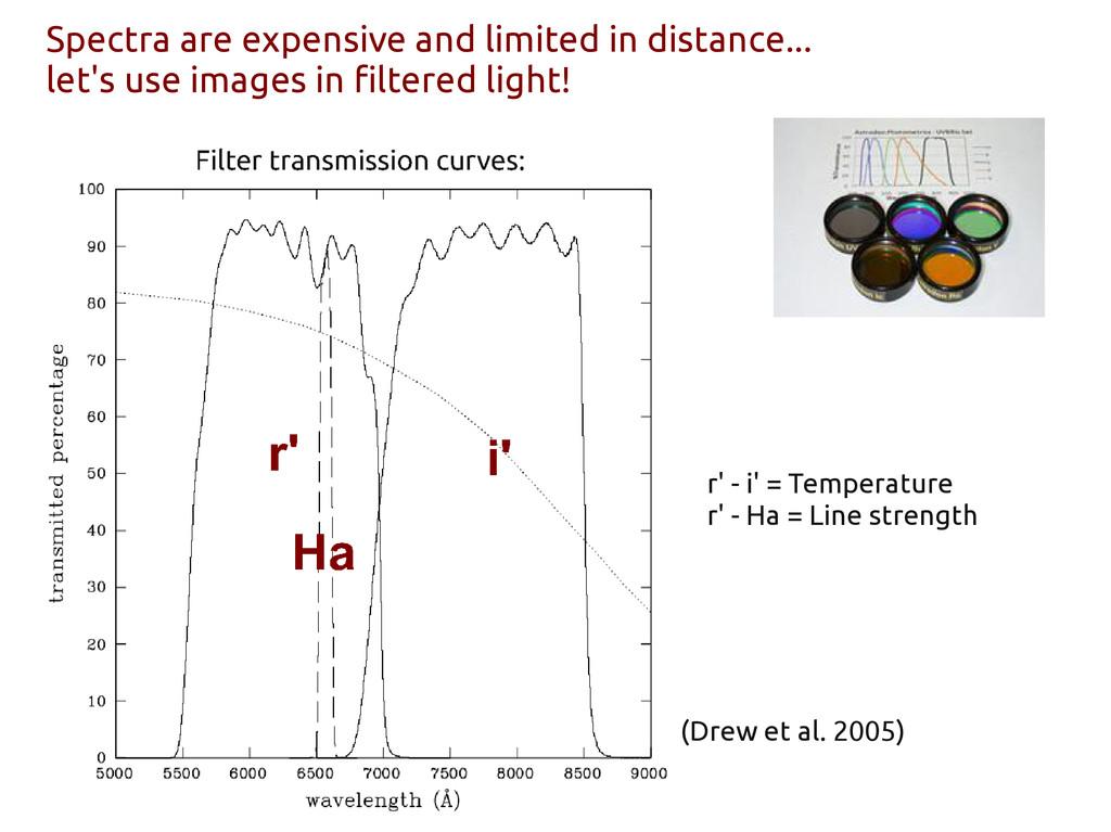 (Drew et al. 2005) Spectra are expensive and li...