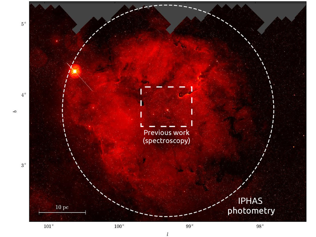 Previous work (spectroscopy) IPHAS photometry