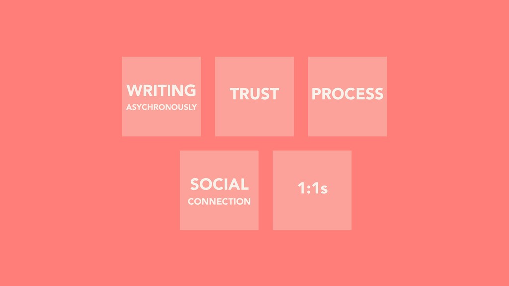 WRITING ASYCHRONOUSLY TRUST PROCESS SOCIAL CONN...