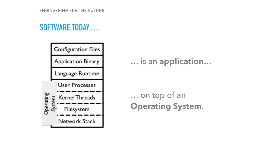 ENGINEERING FOR THE FUTURE SOFTWARE TODAY… … is...