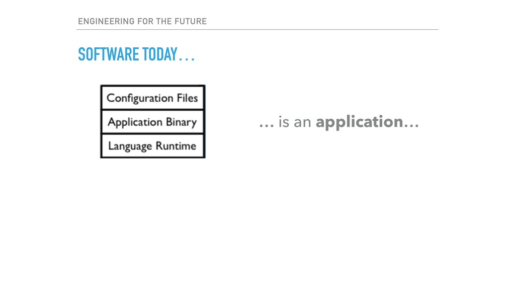 SOFTWARE TODAY… … is an application… ENGINEERIN...