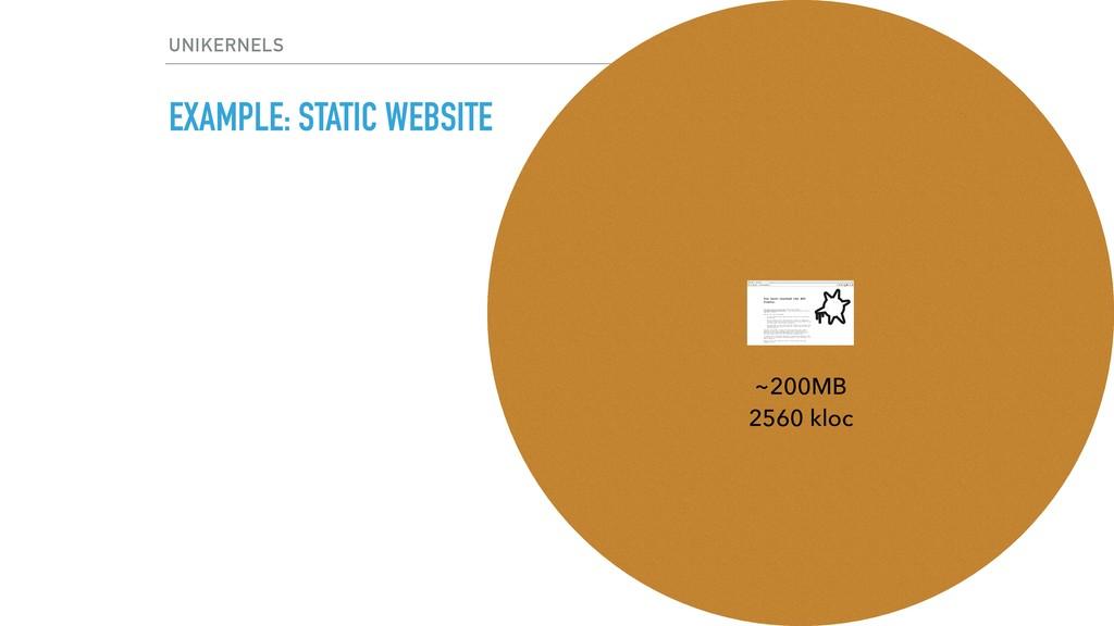 EXAMPLE: STATIC WEBSITE ~200MB 2560 kloc UNIKE...