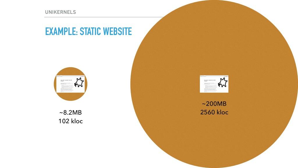 EXAMPLE: STATIC WEBSITE ~200MB 2560 kloc ~8.2M...