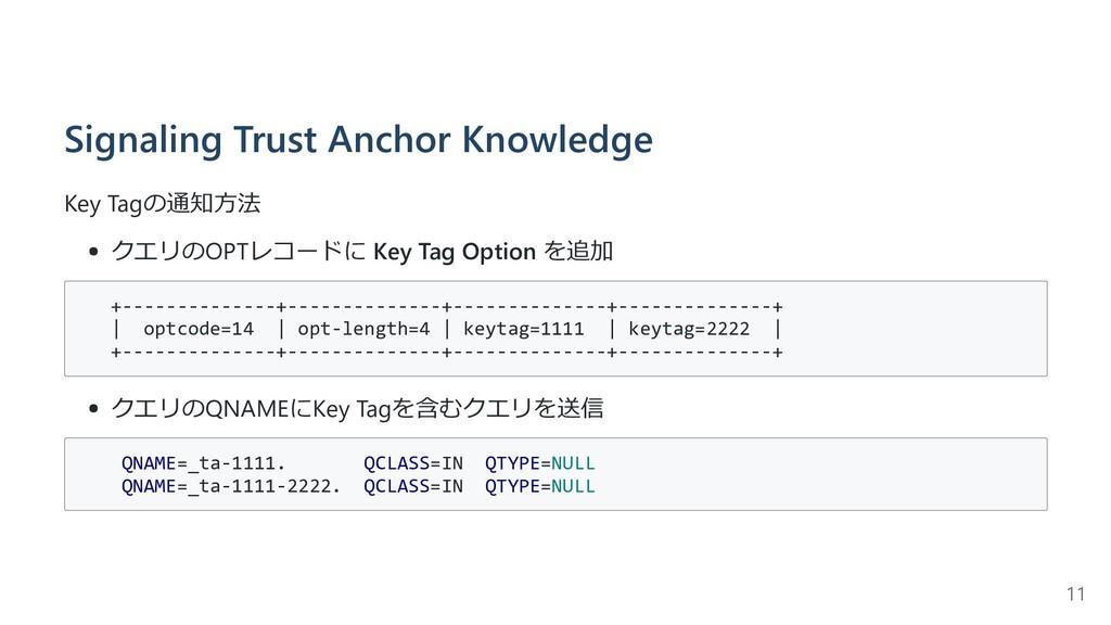Signaling Trust Anchor Knowledge Key Tagの通知⽅法 ク...
