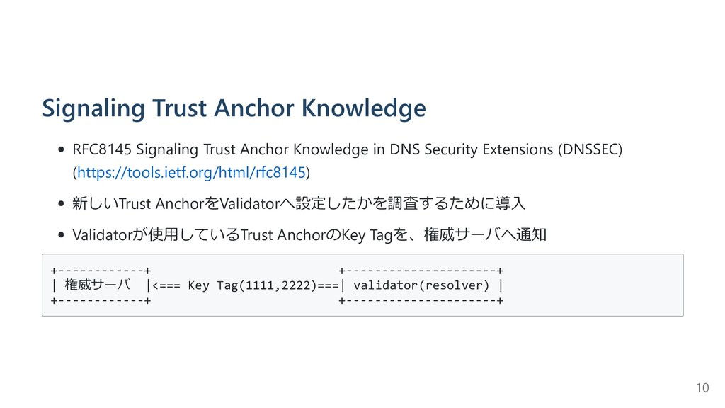 Signaling Trust Anchor Knowledge RFC8145 Signal...