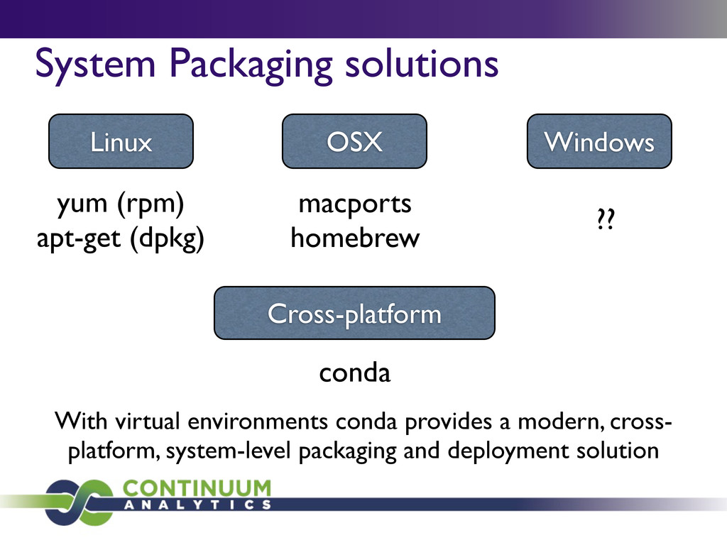 System Packaging solutions yum (rpm) apt-get (d...