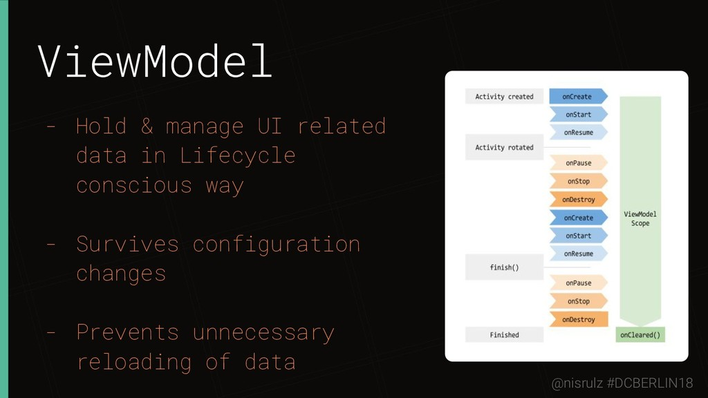 ViewModel - Hold & manage UI related data in Li...