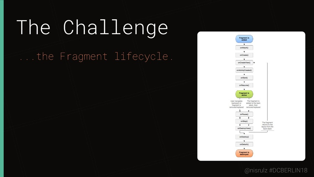 The Challenge ...the Fragment lifecycle. @nisru...