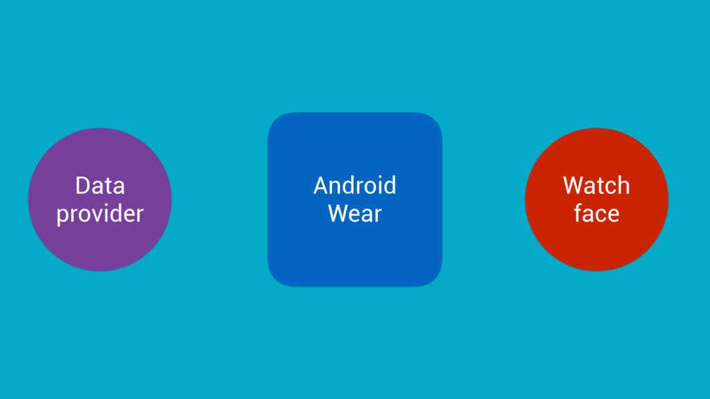 Watch face Data provider Android Wear