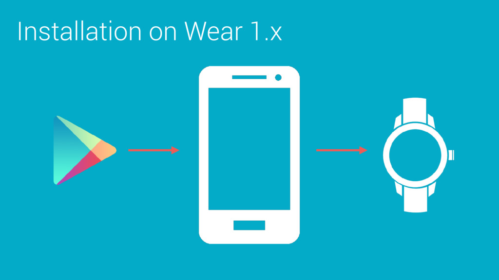 Installation on Wear 1.x