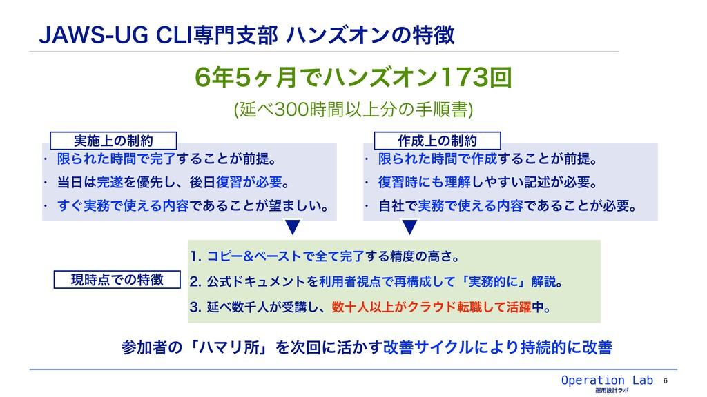 "Operation Lab ӡ༻ઃܭϥϘ +""846($-*ઐࢧ෦ϋϯζΦϯͷಛ 6..."
