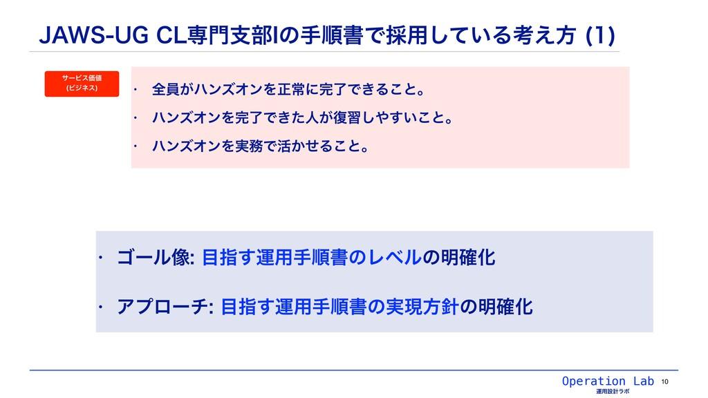"""+""""846($-ઐࢧ෦*ͷखॱॻͰ࠾༻͍ͯ͠Δߟ͑ํ   • શһ͕ϋϯζΦϯΛਖ਼ৗ..."""