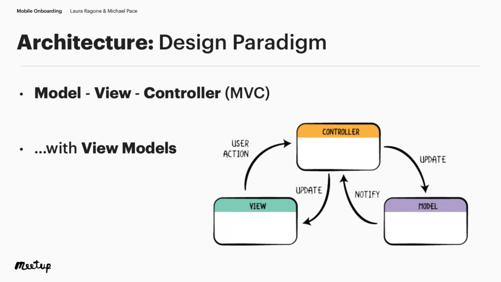 • Model - View - Controller (MVC) • …with View ...